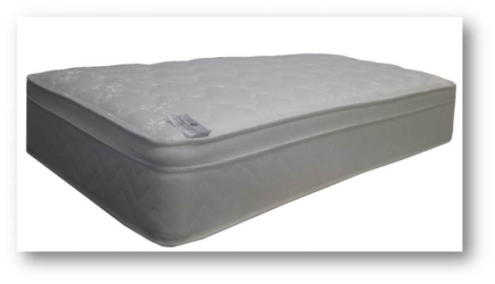 103 Ortho Deluxe Queen Pillow Top Mattress Set,United Bedding Industries