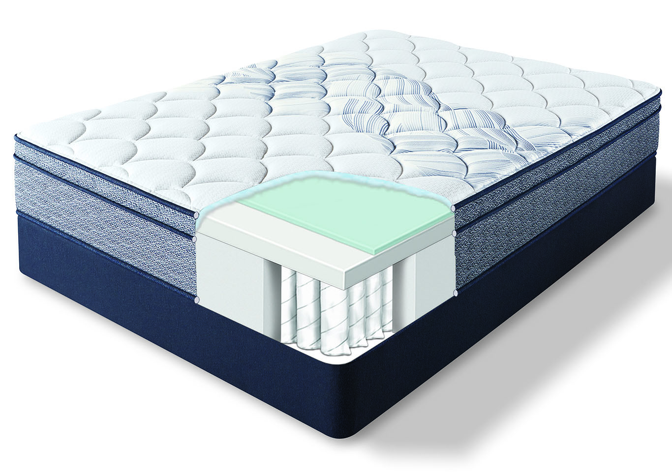 Elkins II Euro Top Plush King Mattress,Huffman Koos