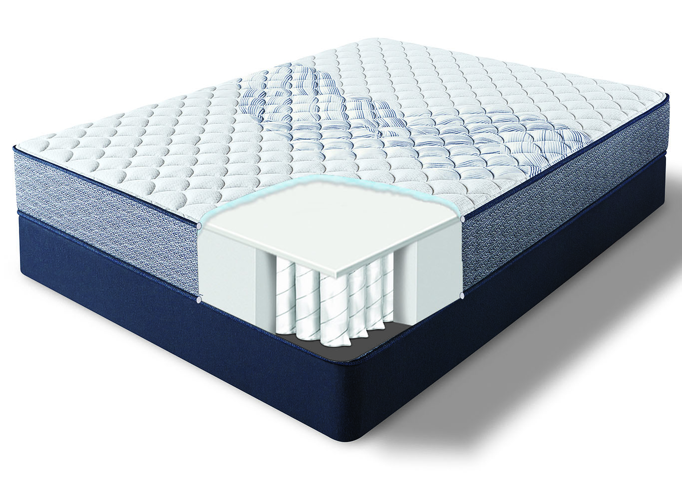 Elkins II Firm Full Mattress,Huffman Koos