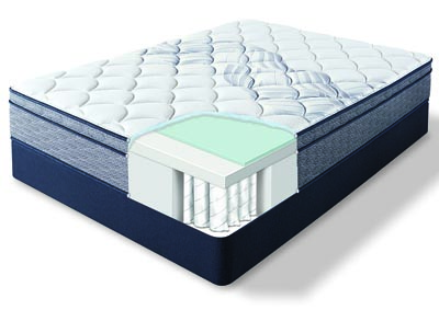 Image for Elkins II Euro Top Plush California King Mattress