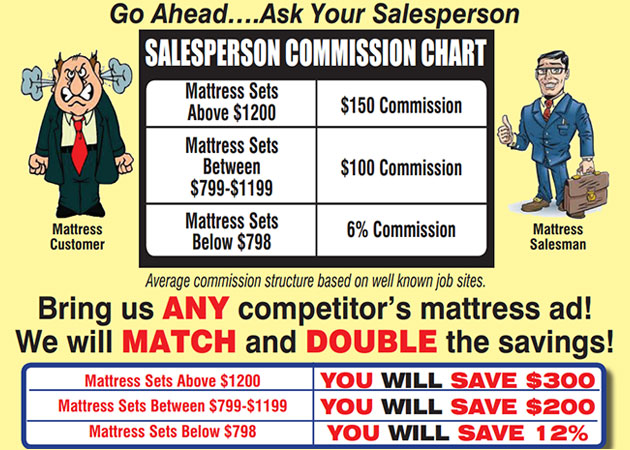 Salesperson Commission Chart